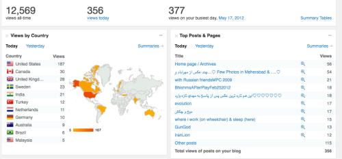 LATEST blog stat